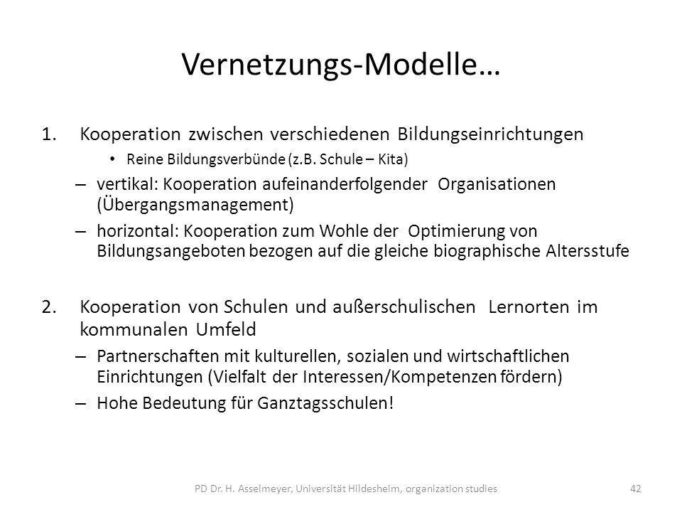 Vernetzungs-Modelle… 1.Kooperation zwischen verschiedenen Bildungseinrichtungen Reine Bildungsverbünde (z.B. Schule – Kita) – vertikal: Kooperation au