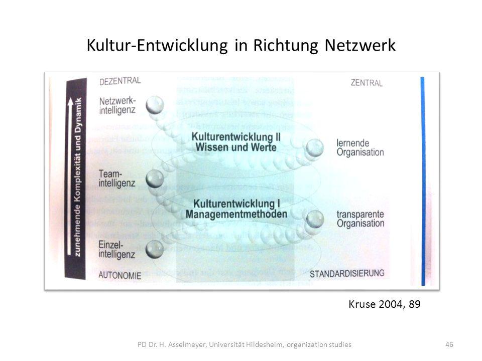 Kultur-Entwicklung in Richtung Netzwerk 46 Kruse 2004, 89 PD Dr. H. Asselmeyer, Universität Hildesheim, organization studies