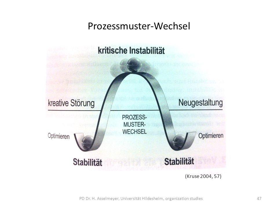 Prozessmuster-Wechsel 47 (Kruse 2004, 57) PD Dr. H. Asselmeyer, Universität Hildesheim, organization studies