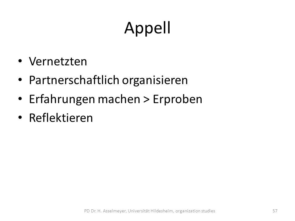 Appell Vernetzten Partnerschaftlich organisieren Erfahrungen machen > Erproben Reflektieren 57PD Dr. H. Asselmeyer, Universität Hildesheim, organizati
