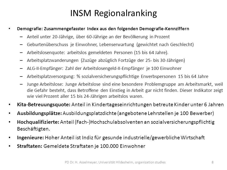 INSM Regionalranking Demografie: Zusammengefasster Index aus den folgenden Demografie-Kennziffern – Anteil unter 20-Jährige, über 60-Jährige an der Be