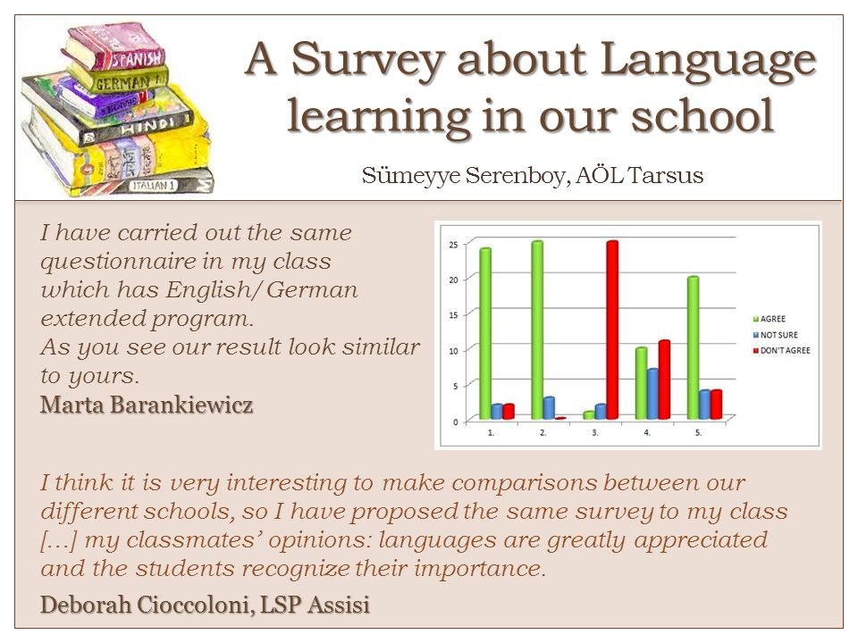 A Survey about Language learning in our school A Survey about Language learning in our school 0 Sümeyye Serenboy, AÖL Tarsus I have carried out the sa