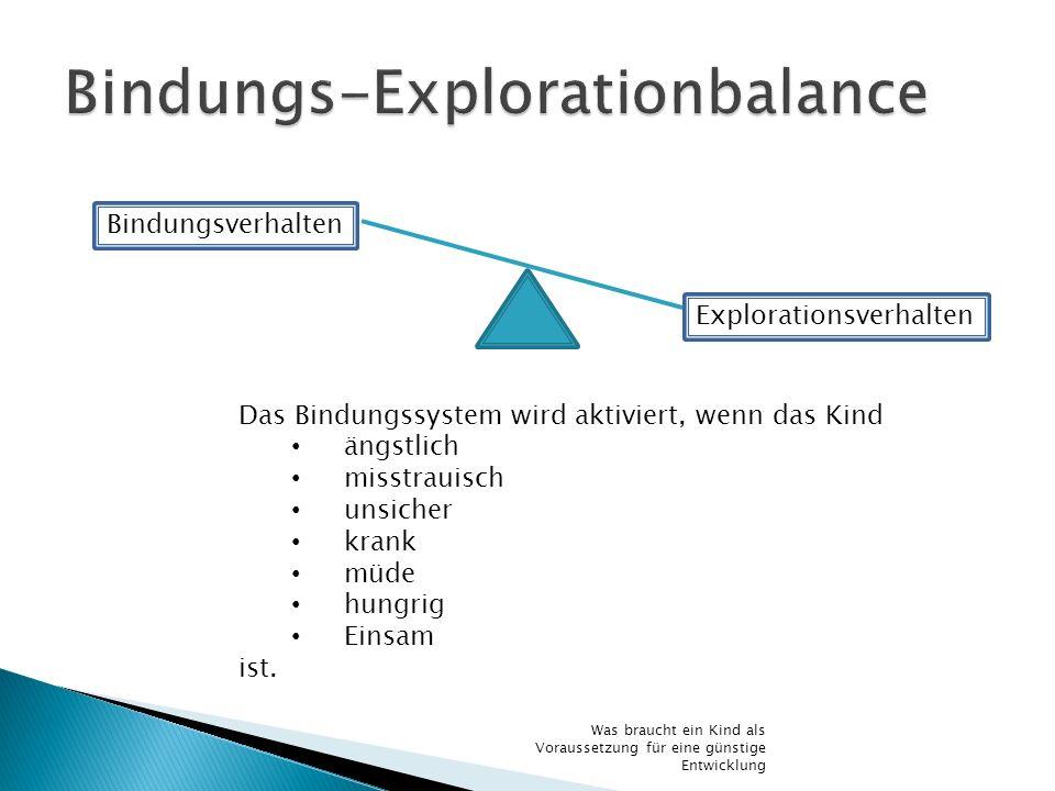 Was braucht ein Kind als Voraussetzung für eine günstige Entwicklung Bindungsverhalten Explorationsverhalten Das Bindungssystem wird aktiviert, wenn d