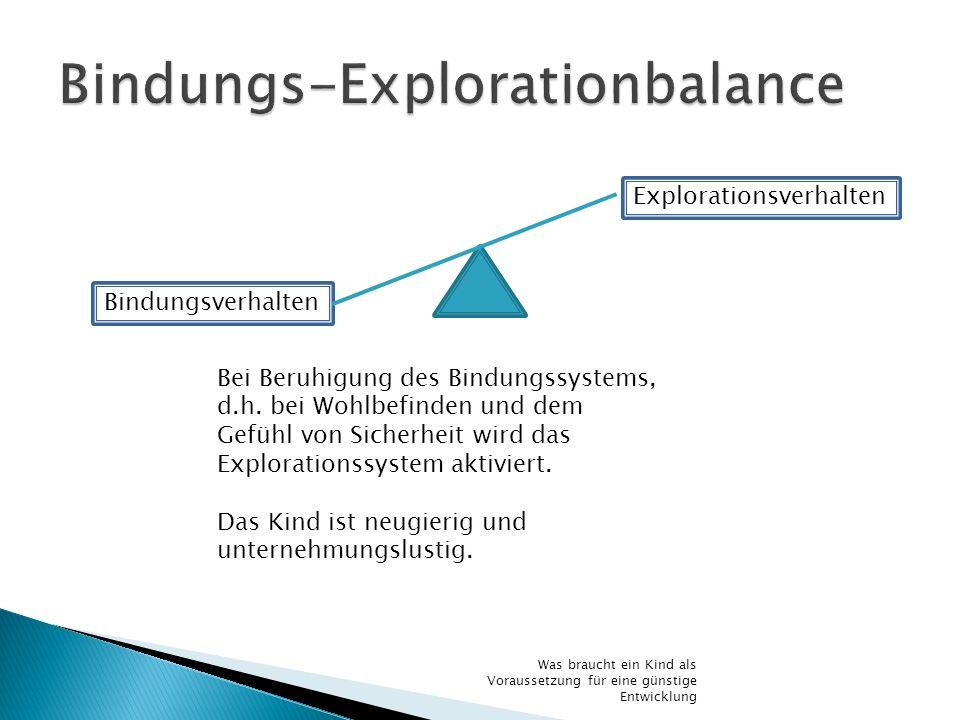 Was braucht ein Kind als Voraussetzung für eine günstige Entwicklung Bindungsverhalten Explorationsverhalten Bei Beruhigung des Bindungssystems, d.h.