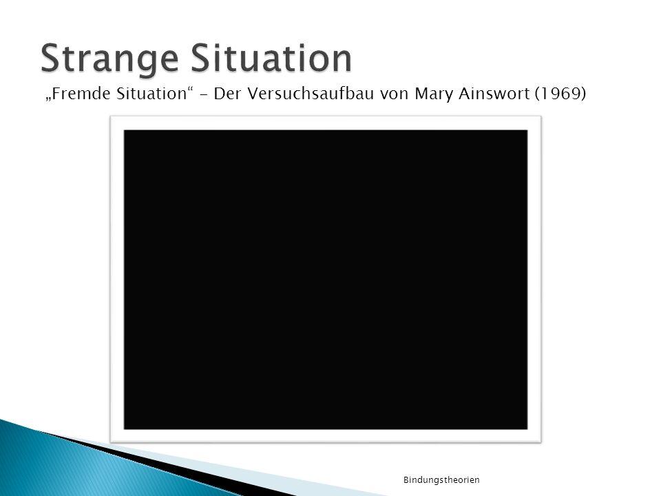 Bindungstheorien Fremde Situation - Der Versuchsaufbau von Mary Ainswort (1969)
