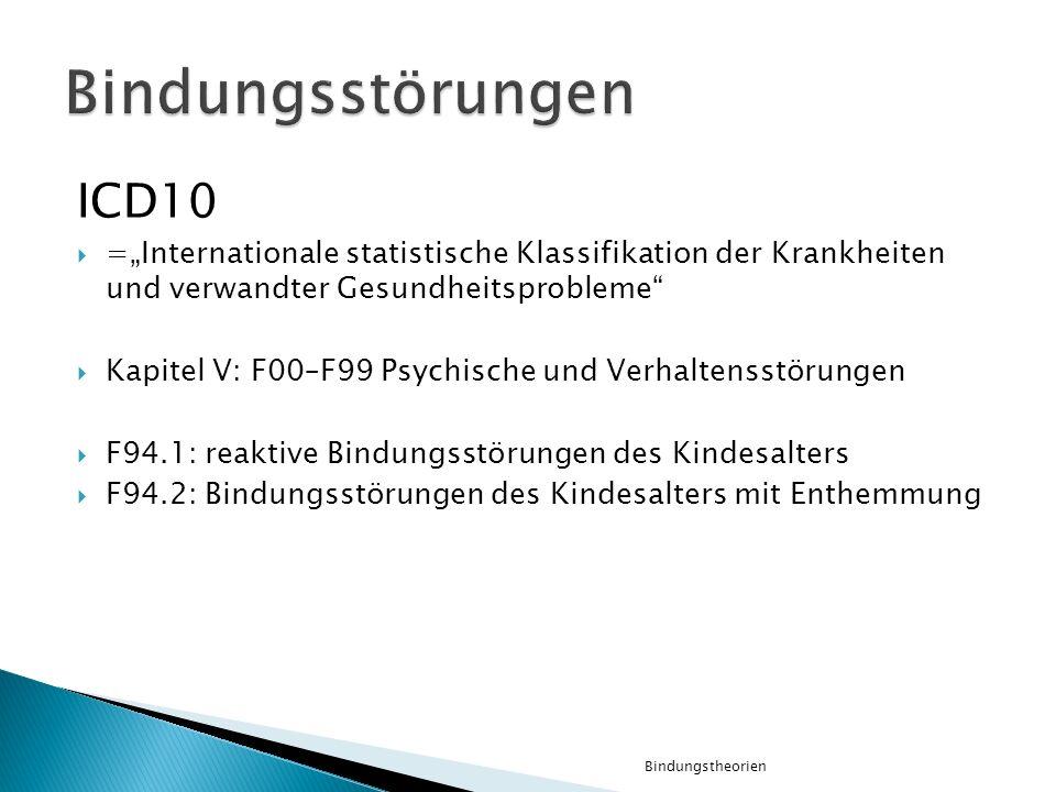 ICD10 =Internationale statistische Klassifikation der Krankheiten und verwandter Gesundheitsprobleme Kapitel V: F00–F99 Psychische und Verhaltensstöru