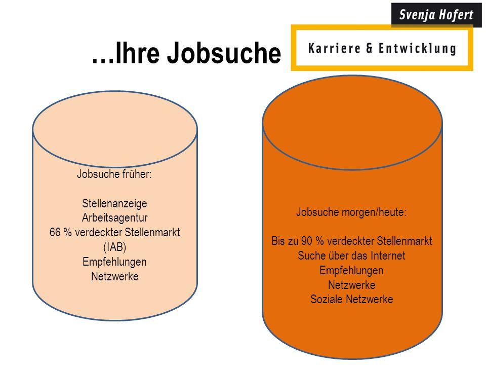 …Ihre Jobsuche Jobsuche früher: Stellenanzeige Arbeitsagentur 66 % verdeckter Stellenmarkt (IAB) Empfehlungen Netzwerke Jobsuche morgen/heute: Bis zu 90 % verdeckter Stellenmarkt Suche über das Internet Empfehlungen Netzwerke Soziale Netzwerke