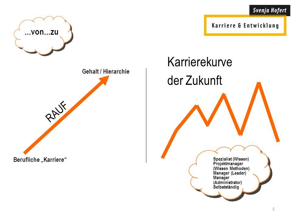 5...von...zu RAUF Berufliche Karriere Gehalt / Hierarchie Karrierekurve der Zukunft Spezialist (Wissen) Projektmanager (Wissen Methoden) Manager (Leader) Manager (Administrator) Selbstständig