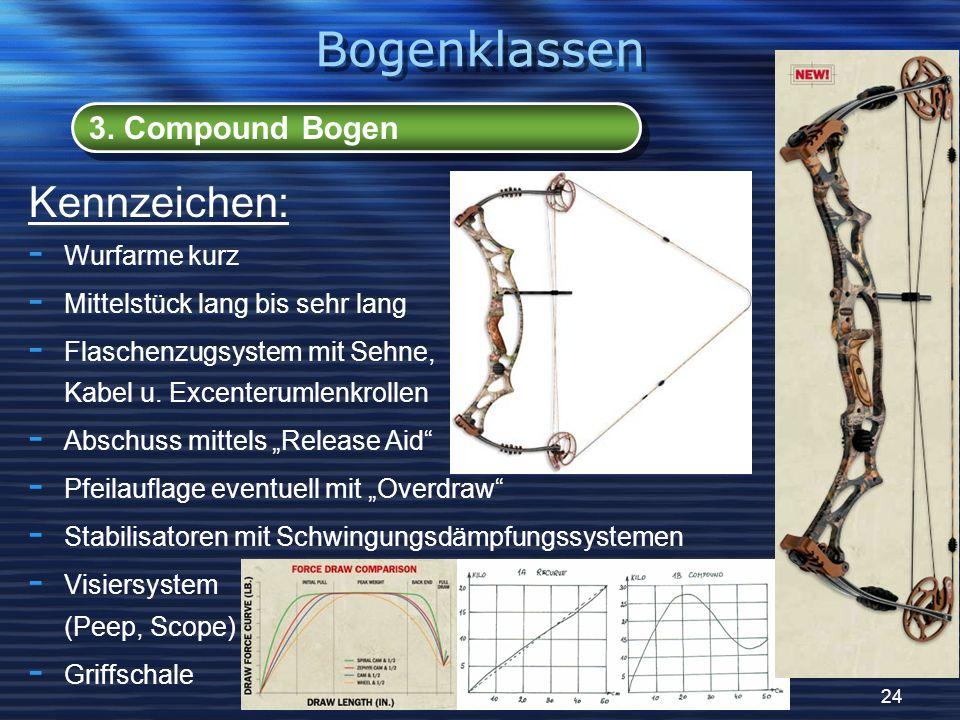 24 3. Compound Bogen Bogenklassen Kennzeichen: -Wurfarme kurz -Mittelstück lang bis sehr lang -Flaschenzugsystem mit Sehne, Kabel u. Excenterumlenkrol