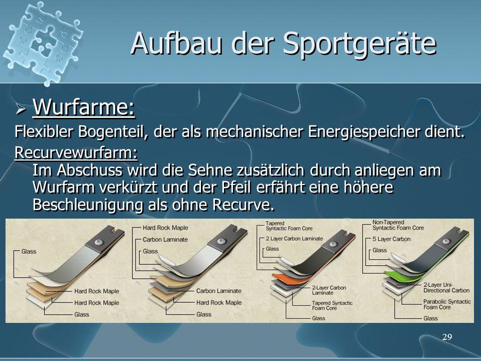 29 Aufbau der Sportgeräte Wurfarme: Flexibler Bogenteil, der als mechanischer Energiespeicher dient. Recurvewurfarm: Im Abschuss wird die Sehne zusätz