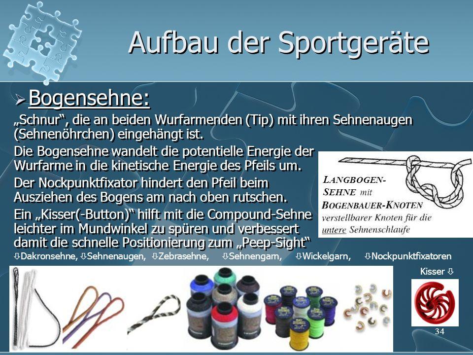 34 Aufbau der Sportgeräte Bogensehne: Schnur, die an beiden Wurfarmenden (Tip) mit ihren Sehnenaugen (Sehnenöhrchen) eingehängt ist. Die Bogensehne wa