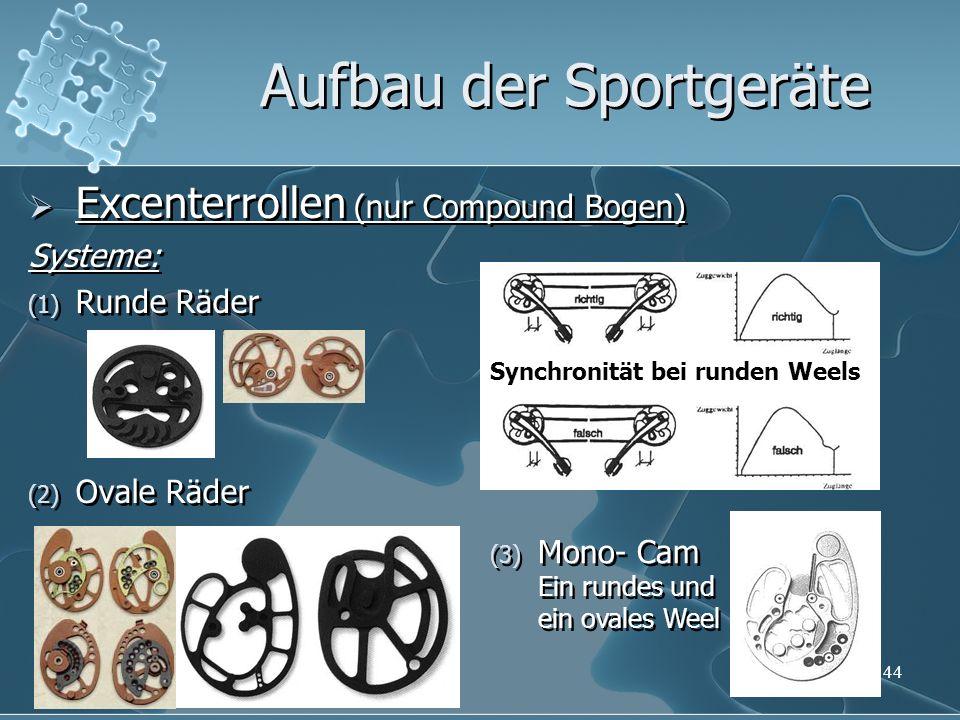 44 Excenterrollen (nur Compound Bogen) Systeme: (1) Runde Räder (2) Ovale Räder Excenterrollen (nur Compound Bogen) Systeme: (1) Runde Räder (2) Ovale Räder Aufbau der Sportgeräte (3) Mono- Cam Ein rundes und ein ovales Weel Synchronität bei runden Weels