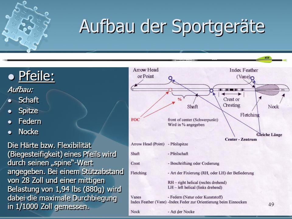 Pfeile: Aufbau: Schaft Spitze Federn Nocke Die Härte bzw.