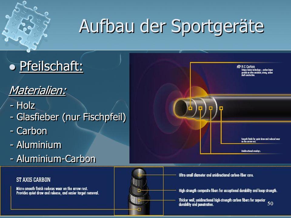 Pfeilschaft: Materialien: - Holz - Glasfieber (nur Fischpfeil) - Carbon - Aluminium - Aluminium-Carbon Pfeilschaft: Materialien: - Holz - Glasfieber (
