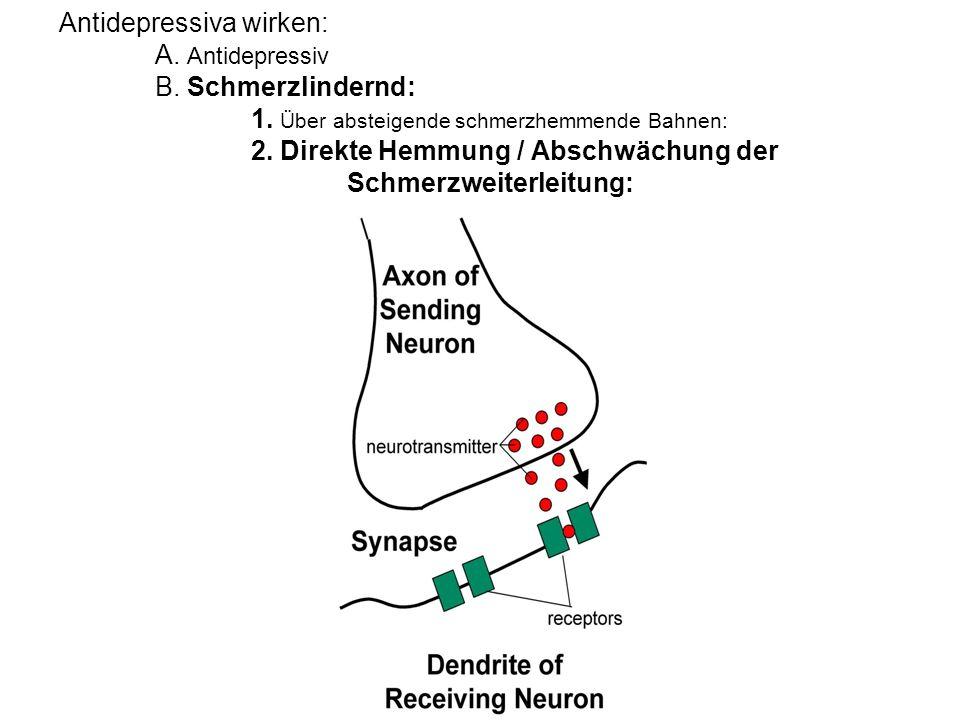 Antidepressiva wirken: A. Antidepressiv B. Schmerzlindernd: 1. Über absteigende schmerzhemmende Bahnen: 2. Direkte Hemmung / Abschwächung der Schmerzw