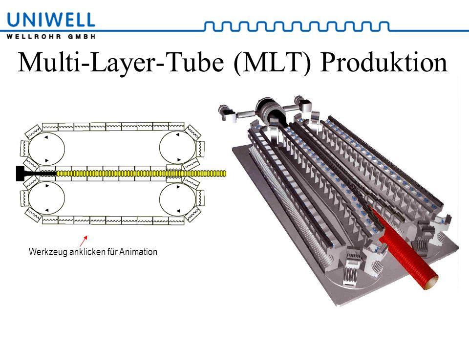Multi-Layer-Tube (MLT) Produktion Werkzeug anklicken für Animation