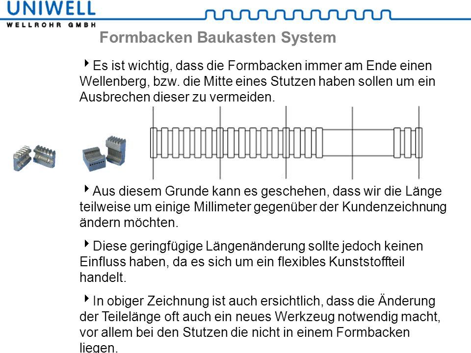 Formbacken Baukasten System Es ist wichtig, dass die Formbacken immer am Ende einen Wellenberg, bzw. die Mitte eines Stutzen haben sollen um ein Ausbr
