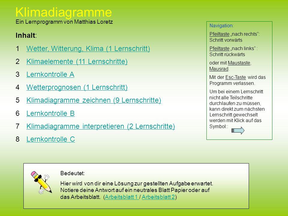 Klimadiagramme Ein Lernprogramm von Matthias Loretz Inhalt: 1Wetter, Witterung, Klima (1 Lernschritt)Wetter, Witterung, Klima (1 Lernschritt) 2Klimael