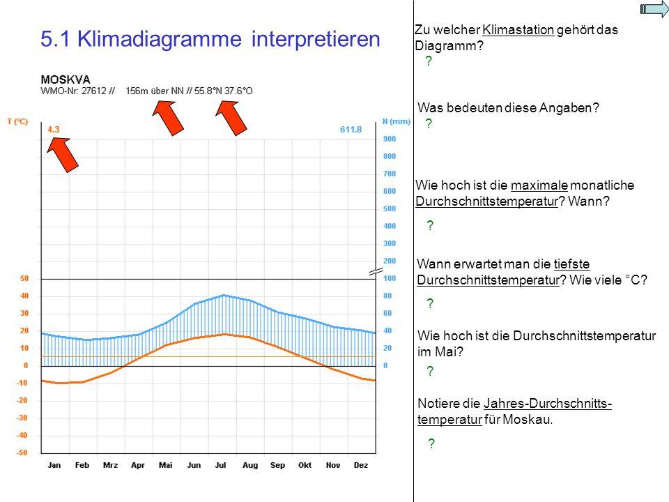 5.1 Klimadiagramme interpretieren Zu welcher Klimastation gehört das Diagramm? ? Was bedeuten diese Angaben? ? Wie hoch ist die maximale monatliche Du