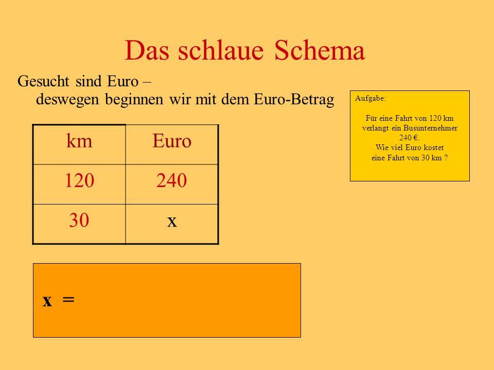 Das schlaue Schema Aufgabe: Für eine Fahrt von 120 km verlangt ein Busunternehmer 240.