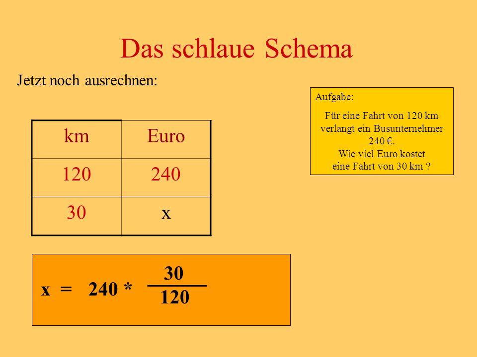 Jetzt noch ausrechnen: Das schlaue Schema Aufgabe: Für eine Fahrt von 120 km verlangt ein Busunternehmer 240.