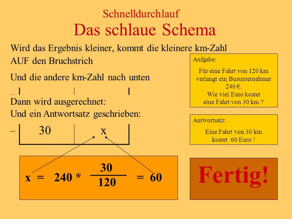 Wird das Ergebnis kleiner, kommt die kleinere km-Zahl AUF den Bruchstrich Das schlaue Schema Aufgabe: Für eine Fahrt von 120 km verlangt ein Busunternehmer 240.