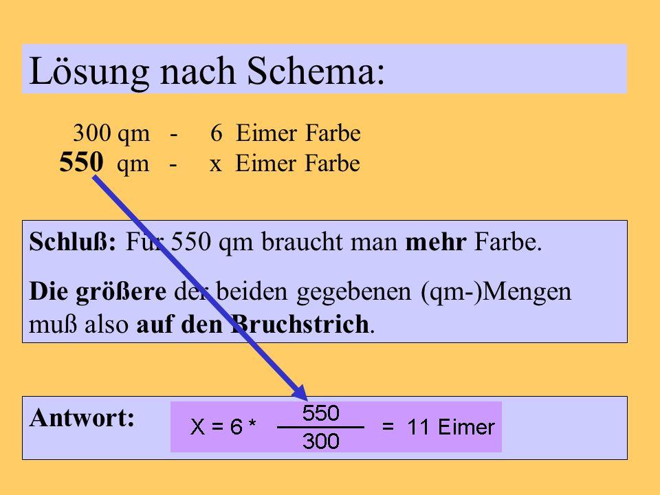 Lösung nach Schema: 300 qm - 6 Eimer Farbe 550 qm - x Eimer Farbe Schluß: Für 550 qm braucht man mehr Farbe.