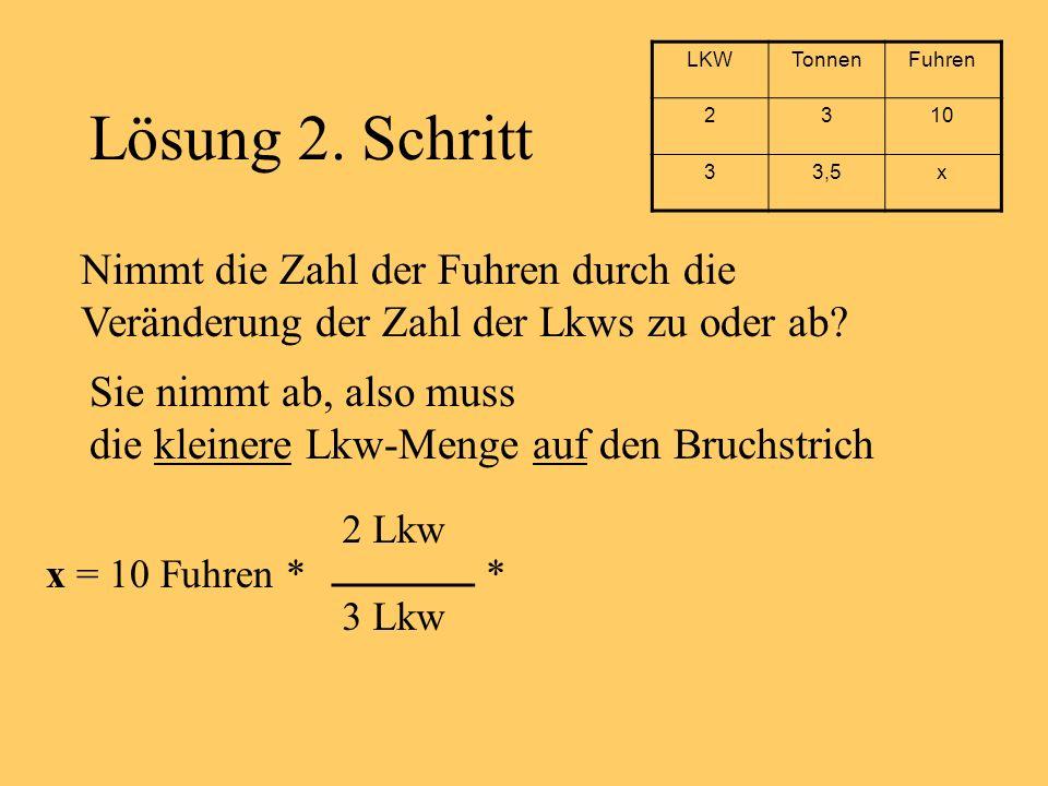 Lösung 2.