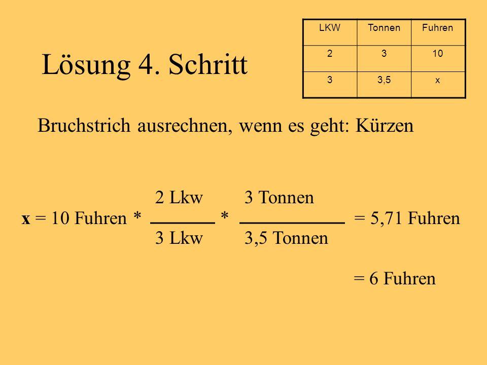 Lösung (Übersicht) 1.Die gegebene Menge der gesuchten Größe vor den Bruchstrich 2.Nimmt die gesuchte Menge durch die Verände- rung der ersten gegebenen Größe zu oder ab.