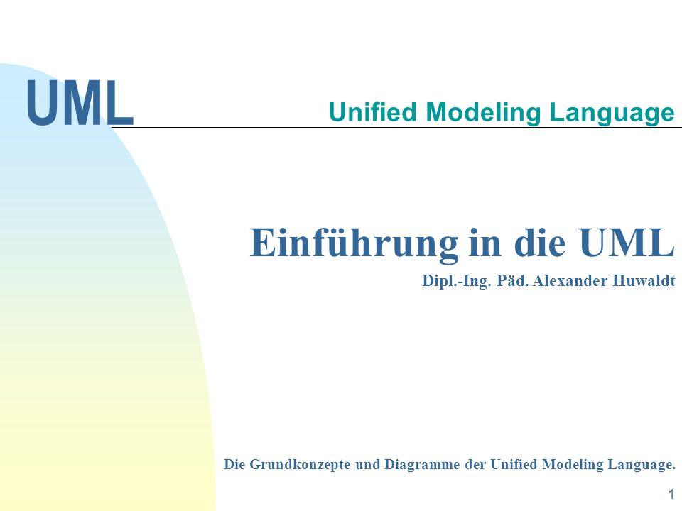 22 Bernd Oestereich: Objektorientierte Softwareentwicklung mit der Unified Modeling Language 3., aktualisierte Auflage (UML 1.0) Verlag R.