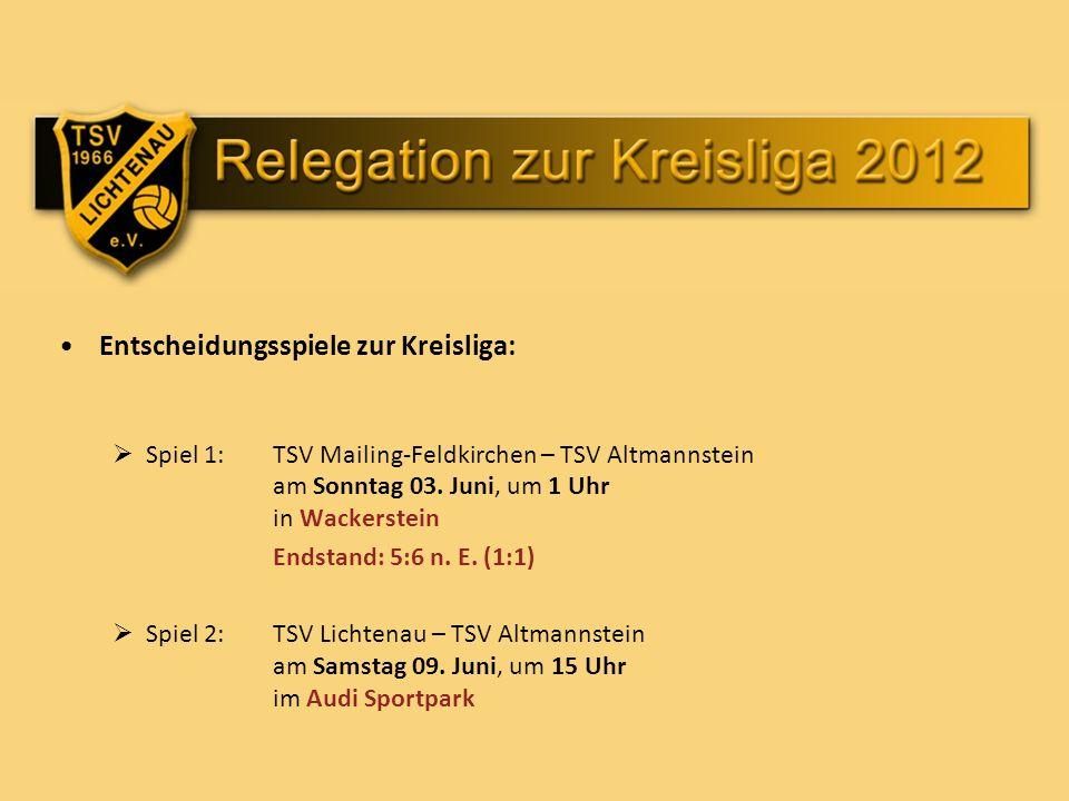 Entscheidungsspiele zur Kreisliga: Spiel 1: TSV Mailing-Feldkirchen – TSV Altmannstein am Sonntag 03. Juni, um 1 Uhr in Wackerstein Endstand: 5:6 n. E