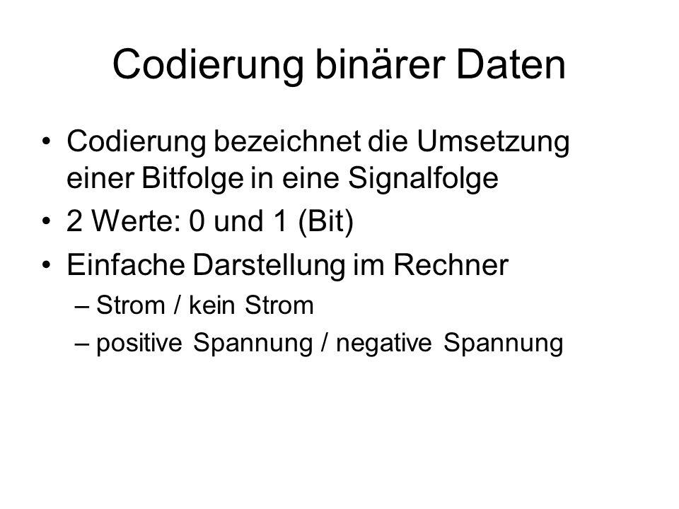 Codierung binärer Daten Codierung bezeichnet die Umsetzung einer Bitfolge in eine Signalfolge 2 Werte: 0 und 1 (Bit) Einfache Darstellung im Rechner –