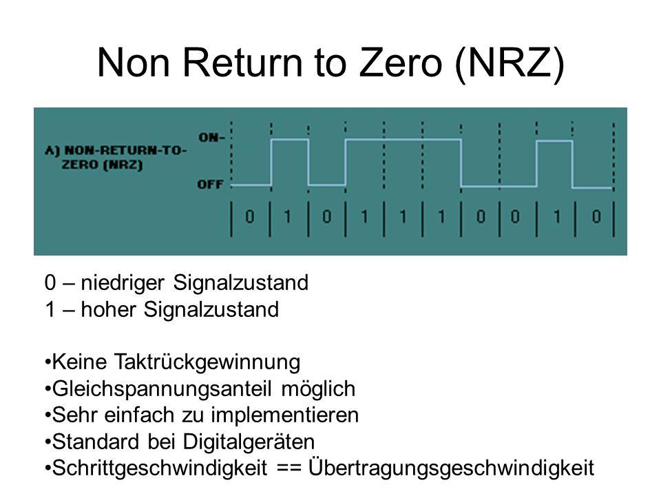 Return to Zero (RZ) 0 – niedriger Signalzustand 1 – halber hoher Signalzustand Kein Taktrückgewinnung (vor allem bei 0-Folgen) Gleichspannungsanteil möglich Schrittgeschwindigkeit bis max.