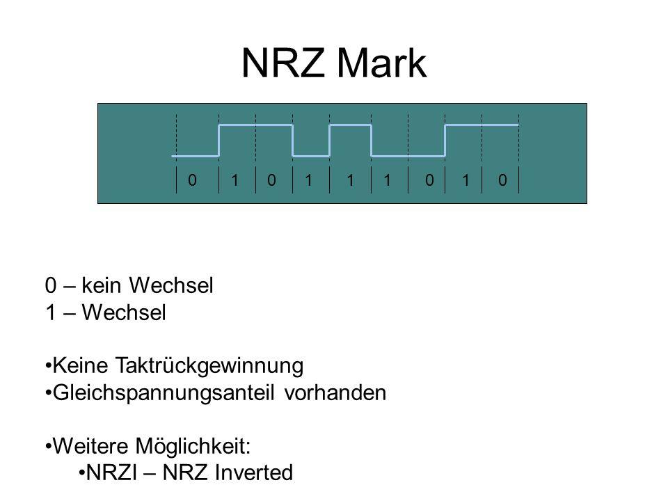 NRZ Mark 0 – kein Wechsel 1 – Wechsel Keine Taktrückgewinnung Gleichspannungsanteil vorhanden Weitere Möglichkeit: NRZI – NRZ Inverted 010111001
