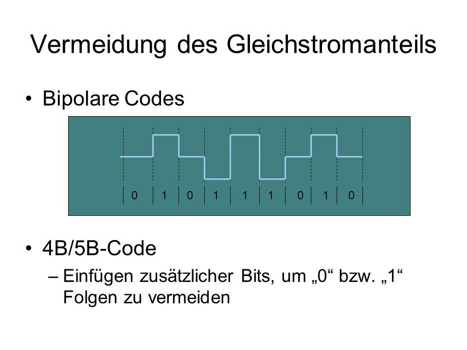 Bipolare Codes 4B/5B-Code –Einfügen zusätzlicher Bits, um 0 bzw. 1 Folgen zu vermeiden Vermeidung des Gleichstromanteils 010111001