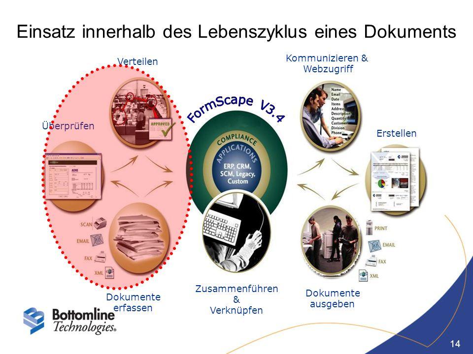 14 Einsatz innerhalb des Lebenszyklus eines Dokuments Dokumente erfassen Überprüfen Verteilen Zusammenführen & Verknüpfen Dokumente ausgeben Erstellen