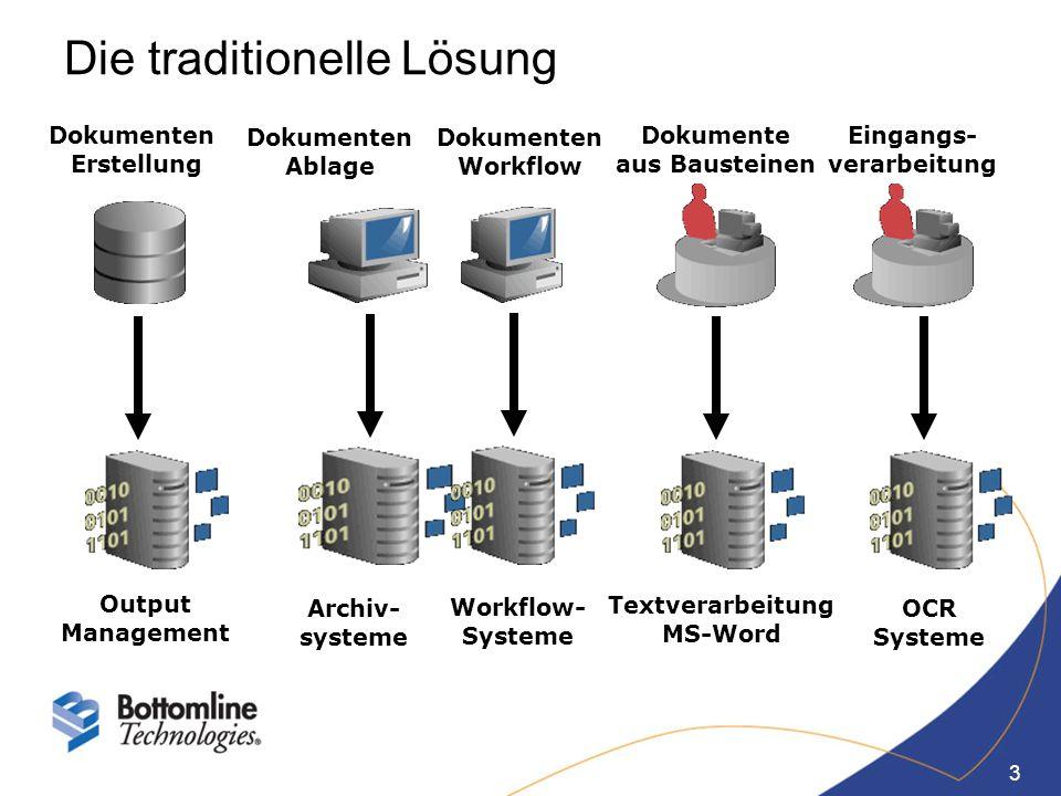 3 Die traditionelle Lösung Dokumenten Ablage Archiv- systeme Eingangs- verarbeitung OCR Systeme Output Management Dokumenten Erstellung Dokumente aus