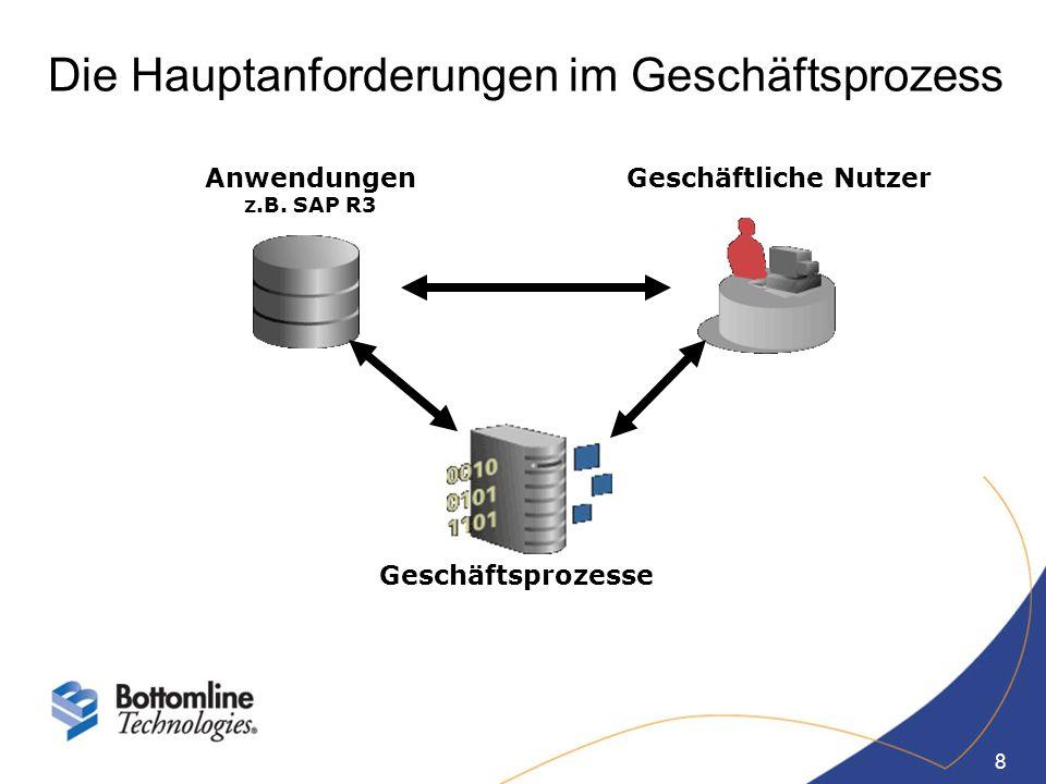 8 Die Hauptanforderungen im Geschäftsprozess Geschäftsprozesse Geschäftliche NutzerAnwendungen z.B. SAP R3