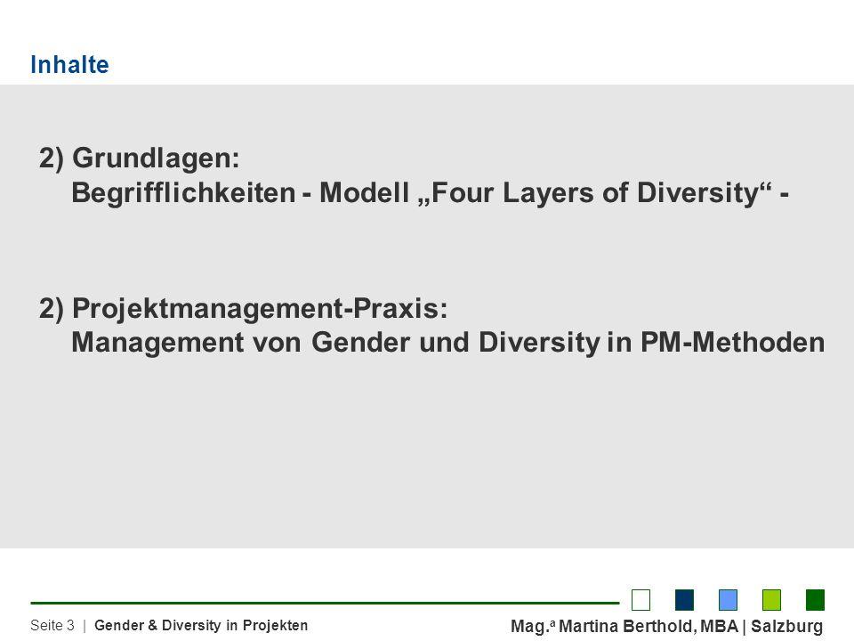 Mag. a Martina Berthold, MBA | Salzburg Seite 3 | Gender & Diversity in Projekten Inhalte 2) Grundlagen: Begrifflichkeiten - Modell Four Layers of Div
