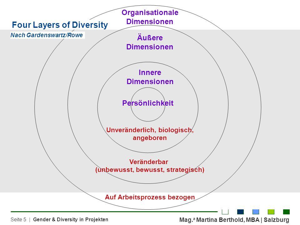Mag. a Martina Berthold, MBA | Salzburg Seite 5 | Gender & Diversity in Projekten Persönlichkeit Innere Dimensionen Äußere Dimensionen Organisationale