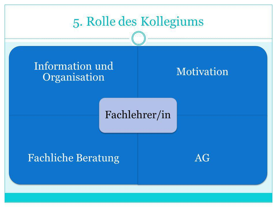 5. Rolle des Kollegiums Information und Organisation Motivation Fachliche BeratungAG Fachlehrer/in