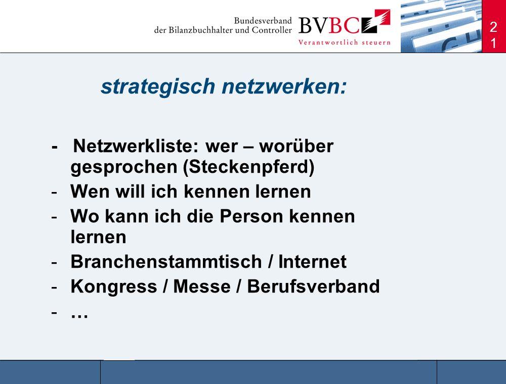 21 strategisch netzwerken: - Netzwerkliste: wer – worüber gesprochen (Steckenpferd) -Wen will ich kennen lernen -Wo kann ich die Person kennen lernen