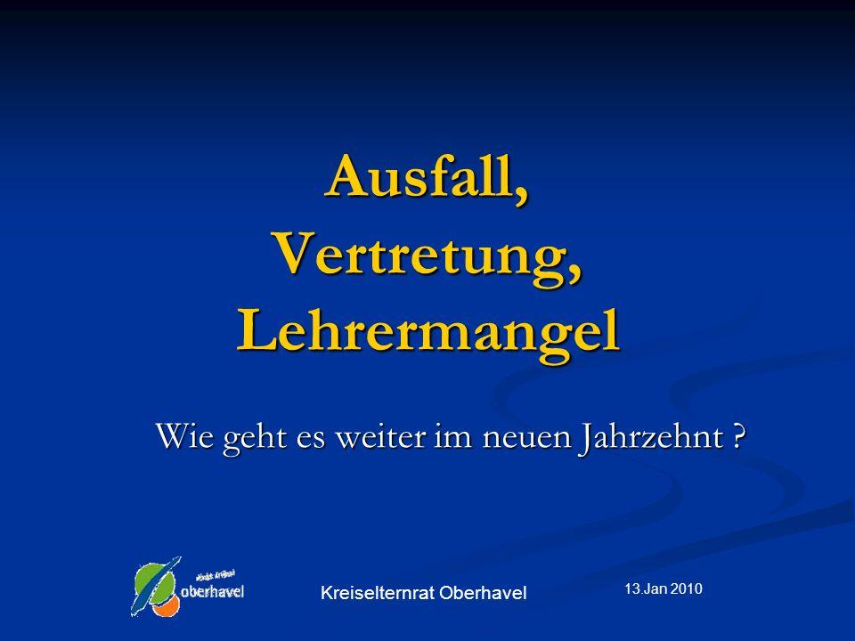 20 Jan 2009 Ausfall Land/Kreis Quelle Schulportraits 2007-2009 2.HJ 2006/071.HJ 2007/082.HJ 2007/081.HJ 2008/092.
