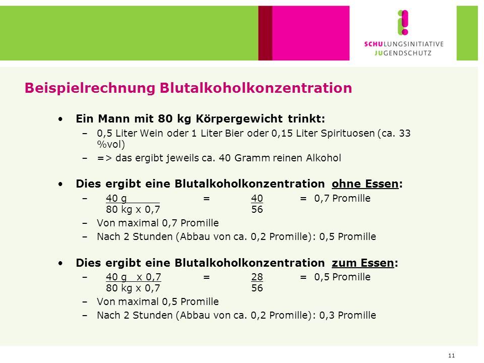 10 So berechnet sich ein ungefährer Promillewert Widmark-Formel, bei schnellem Trinken auf nüchternen Magen: KG=Körpergewicht in Kilogramm r=Verteilun