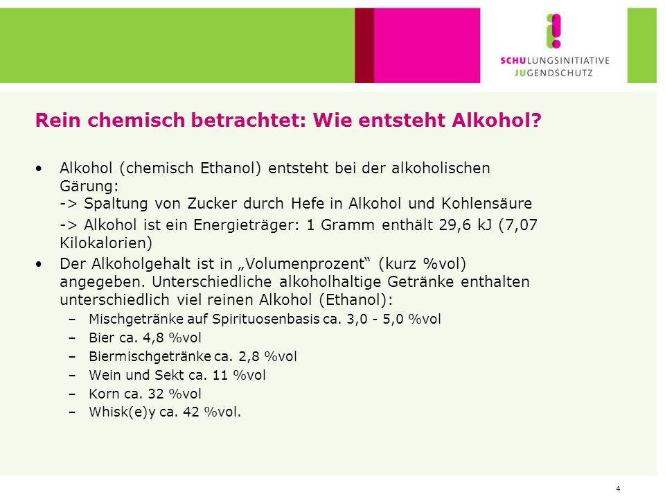 4 Rein chemisch betrachtet: Wie entsteht Alkohol.