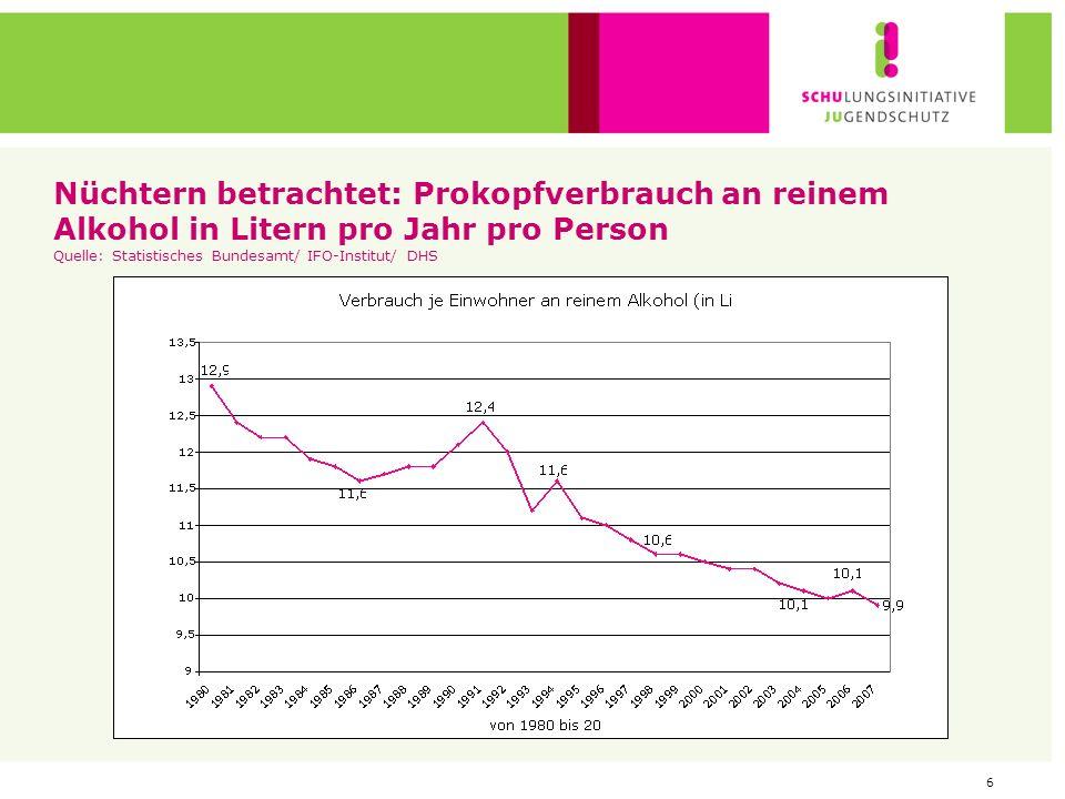 46 Impressum Herausgeber: Arbeitskreis Alkohol und Verantwortung des BSI (Bundesverband der Deutschen Spirituosen-Industrie und -Importeure e.