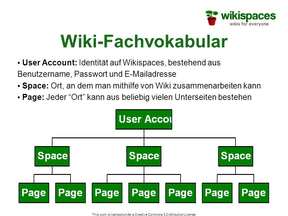 This work is licensed under a Creative Commons 3.0 Attribution License Wiki-Fachvokabular User Account: Identität auf Wikispaces, bestehend aus Benutzername, Passwort und E-Mailadresse Space: Ort, an dem man mithilfe von Wiki zusammenarbeiten kann Page: Jeder Ort kann aus beliebig vielen Unterseiten bestehen