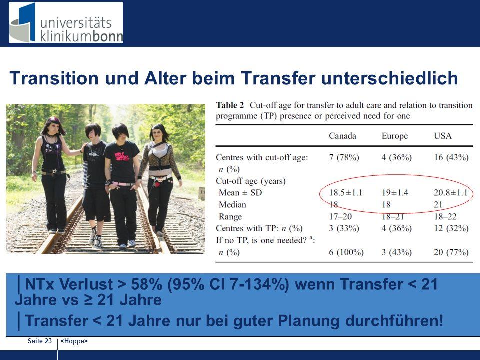 Seite 23 Transition und Alter beim Transfer unterschiedlich NTx Verlust > 58% (95% CI 7-134%) wenn Transfer < 21 Jahre vs 21 Jahre Transfer < 21 Jahre