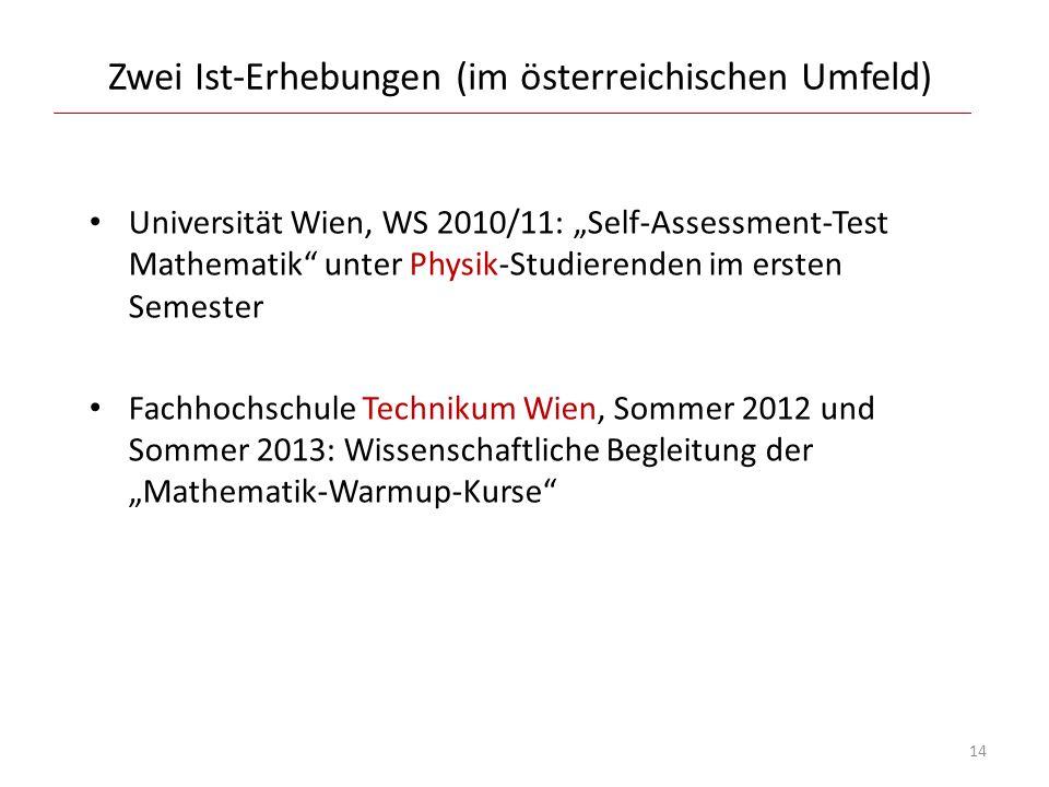 Zwei Ist-Erhebungen (im österreichischen Umfeld) Universität Wien, WS 2010/11: Self-Assessment-Test Mathematik unter Physik-Studierenden im ersten Sem