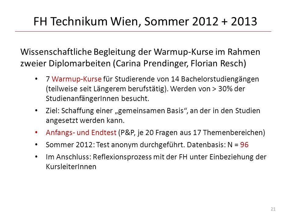 FH Technikum Wien, Sommer 2012 + 2013 Wissenschaftliche Begleitung der Warmup-Kurse im Rahmen zweier Diplomarbeiten (Carina Prendinger, Florian Resch)